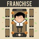 Smartphones do modelo da concessão de Infographics Homem de negócios dos desenhos animados dentro Imagem de Stock Royalty Free