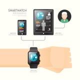 Smartwatch infographic с технологией границы временной рамки значков для healt Стоковая Фотография