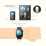Smartwatch infographic con la línea de tiempo de los iconos tecnología para el healt libre illustration