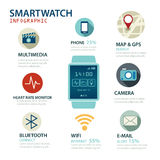 Smartwatch infographic Royalty Free Stock Photography