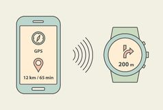 Smartwatch and smartphone communication Stock Photography