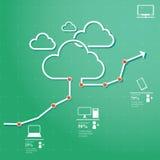 2010计算微软smau的云彩 免版税图库摄影