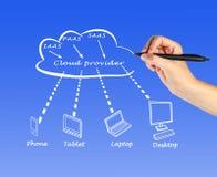 SMAU 2010 - de wolk van Microsoft gegevensverwerking stock afbeeldingen