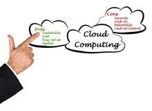SMAU 2010 - de wolk van Microsoft gegevensverwerking royalty-vrije stock foto's