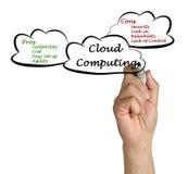 SMAU 2010 - de wolk van Microsoft gegevensverwerking royalty-vrije stock afbeelding