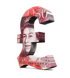 Símbolo de la libra de Gran Bretaña Imagen de archivo libre de regalías