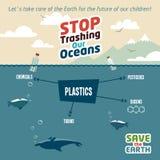 Smetta di trashing i nostri oceani Fotografia Stock Libera da Diritti