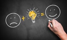 Smiley mit schlechter Stimmung ändert zum glücklichen smiley indem er eine Idee hat lizenzfreie stockfotografie