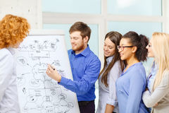 Smiling business team discussing plan in office Stock Photos