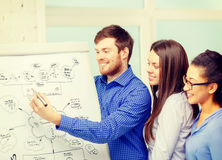 Smiling business team discussing plan in office Stock Photo