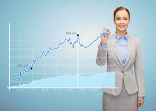 Smiling businesswoman drawing growing chart Royalty Free Stock Photo