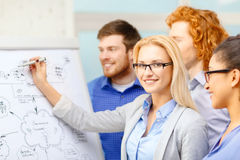 Smiling businesswoman with team team on the back Royalty Free Stock Images