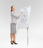 Smiling businesswoman writing on flip board Stock Photos