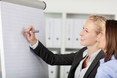 Smiling Businesswoman Writing On A Flipchart Royalty Free Stock Photo