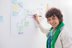 Smiling designer writing on white board Stock Photography