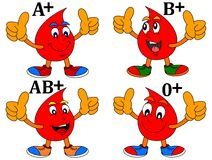 Free Smiling Drop Of Blood With Thumbs-up By Blood Groups Stock Photos - 79606983