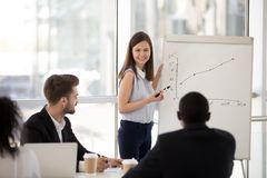 Smiling female coach give flipchart presentation to employees. Smiling female coach or mentor present strategy plan or diagram on flipchart at training meeting stock photo