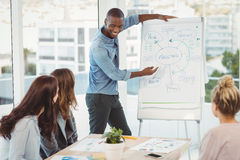 Smiling man showing flowchart on white board Royalty Free Stock Images