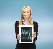 Smiling woman with tablet pc and forex chart on it. Business , money and technology concept - smiling businesswoman with tablet pc and forex chart in it Stock Image