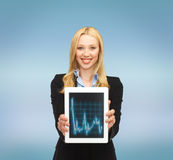Smiling woman with tablet pc and forex chart on it. Business , money and technology concept - smiling businesswoman with tablet pc and forex chart in it Royalty Free Stock Photography