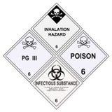 smittsamma inandningetiketter förgiftar varning royaltyfri foto