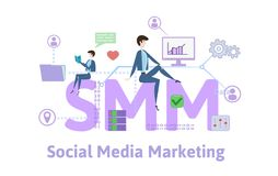 SMM, κοινωνικό μάρκετινγκ μέσων Πίνακας έννοιας με τις λέξεις κλειδιά, τις επιστολές και τα εικονίδια Χρωματισμένη επίπεδη διανυσ Στοκ φωτογραφίες με δικαίωμα ελεύθερης χρήσης