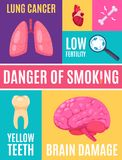 Smoking Danger Cartoon Poster. With information about complications so as low fertility lung cancer yellow teeth brain damage vector illustration Royalty Free Stock Photo