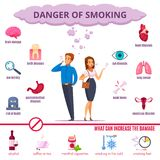 Smoking Danger Cartoon Set. Smoking danger isolated set of diseases organs and factors increasing damage cartoon vector illustration Royalty Free Stock Photo