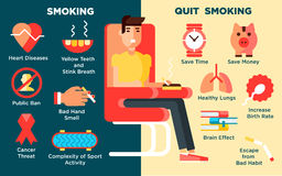 Smoking design concept set Stock Images