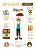 Smoking kills infographic. Stock Photo
