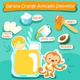 Smoothies för orange avokado för banan läckra sunda Royaltyfria Foton