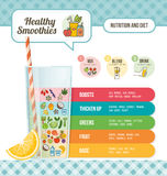 Smoothies preparation Stock Images