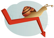 Snail is on a declining chart Stock Photography