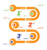 Snake like infographics, from start to finish. Royalty Free Stock Photo