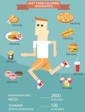 Snel voedselinfographics Stock Afbeeldingen