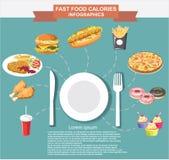 Snel voedselinfographics Stock Foto