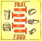Snel voedselmenu Stock Afbeelding