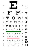 Snellen people vision test chart scalable Stock Photo