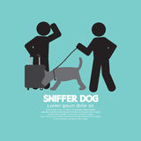 Sniffer Dog Smell At Traveller's Luggage Stock Image