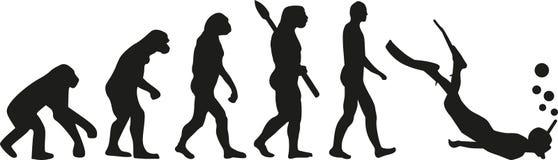 Snorkeling ewolucja ilustracji