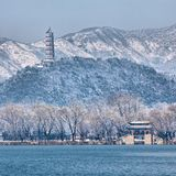 Snow Panorama Of Summer Palace, Beijing, China Stock Photos