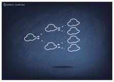 Snowball Sampling, The Sampling Methods in Qualitative Research Stock Image