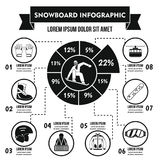 Snowboard infographic concept, simple style. Snowboard infographic banner concept. Simple illustration of snowboard infographic vector poster concept for web Stock Image