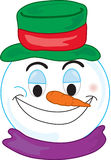 Snowman Face. A Smiley type snowman face stock illustration
