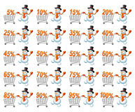 Snowman and shoppingcart. Snowman pushes shoppingcart with percent; Christmas  shoppingcart; Sale theme; Isolated vector illustration Royalty Free Stock Image
