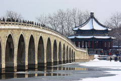 The snowscape of Summer Palace Royalty Free Stock Image