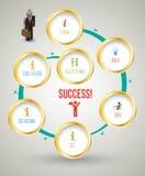 Snurra cirkelmallen för framgångbegrepp med symboler för affärsmannen 3D Royaltyfri Bild