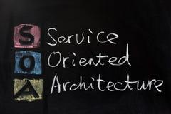 SOA - architecture orientée vers les services photographie stock