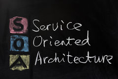 SOA - service oriented architecture Stock Photography