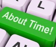Sobre meios da chave do tempo eventualmente ou enfim fotos de stock